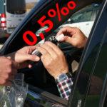 Jazda samochodem z pół (0,5) promila we krwi. Jaka kara i jak się bronić?